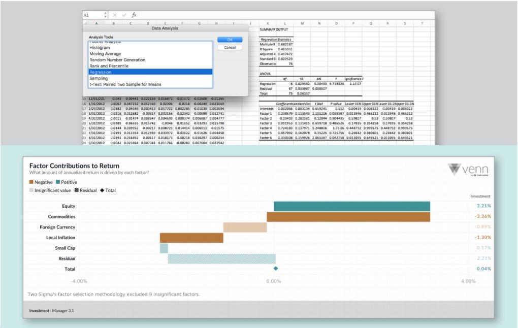 Exhibit 1 | Illustrative Examples of Factor Analysis in Excel vs. Venn