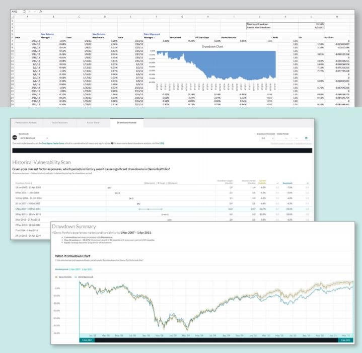 Exhibit 3 | Illustrative Examples of Drawdown Analysis in Excel vs. Venn